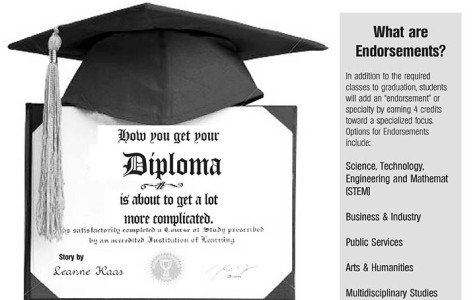 Graduation requirements see major changes