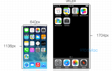 Release of the iPhone 6 Plus