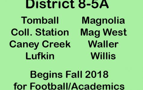 New UIL district alignment announced