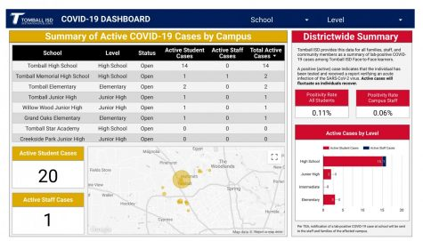 COVID-19 Dashboard allows families to stay updated