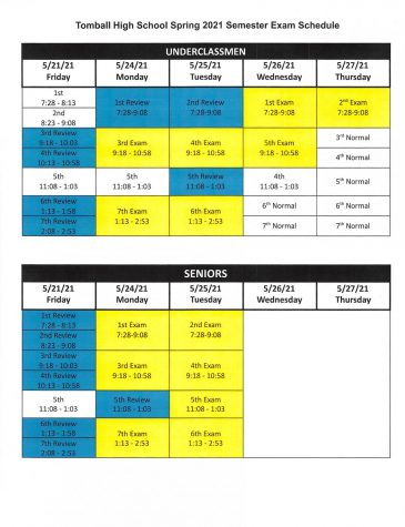 The exam schedule for Spring 2021 Final Exams.
